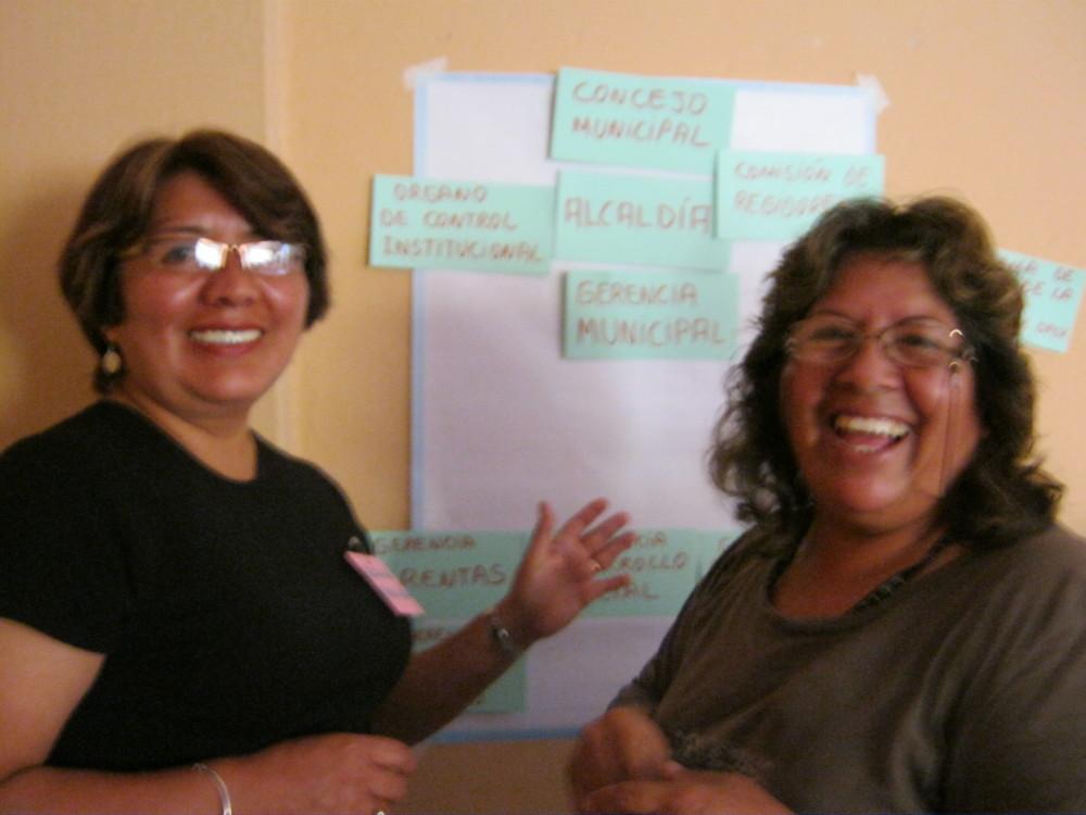 Empoderamiento social y político de las mujeres de 4 distritos de Lima-Sur